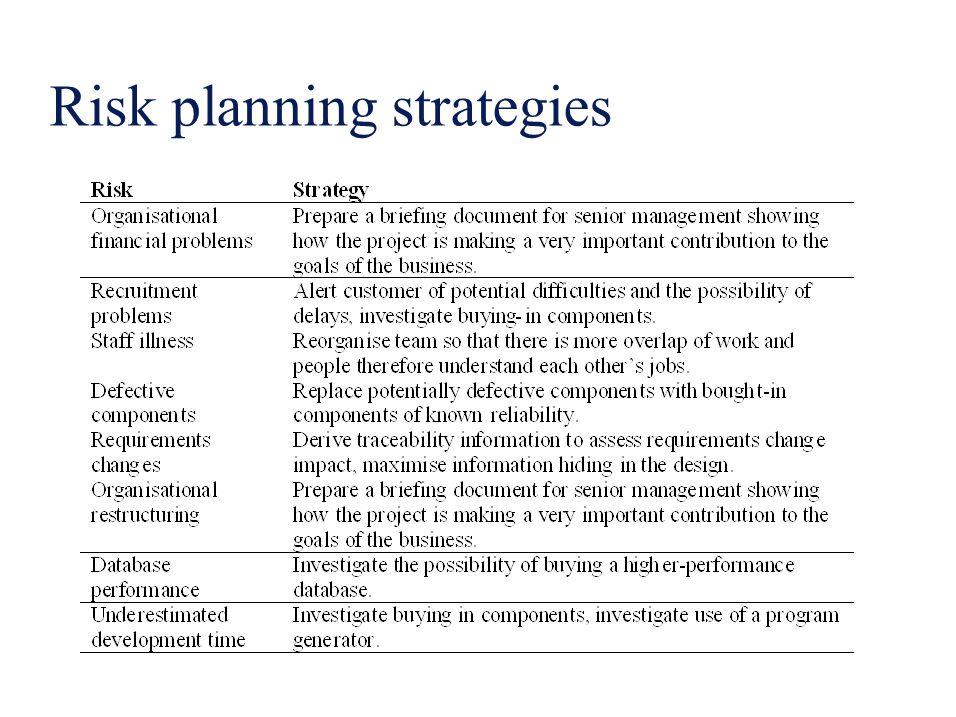 Risk planning strategies