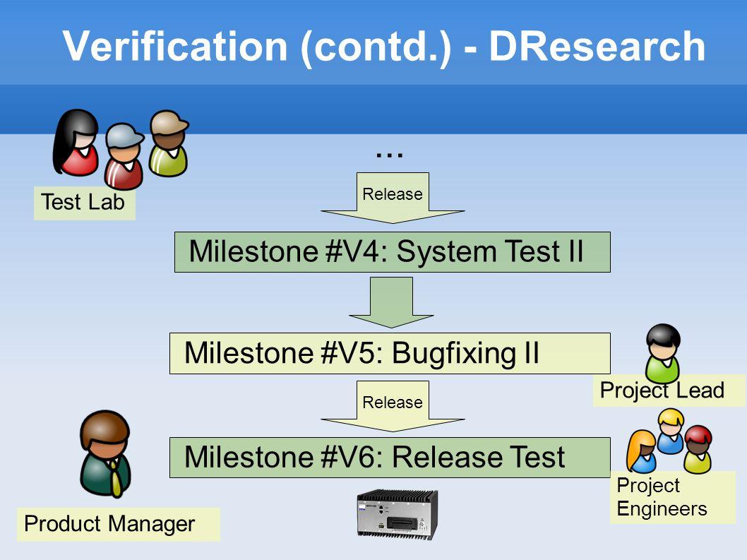 Verification (contd.) - DResearch Milestone #V4: System Test II Milestone #V6: Release Test Milestone #V5: Bugfixing II... Release Project Lead Projec