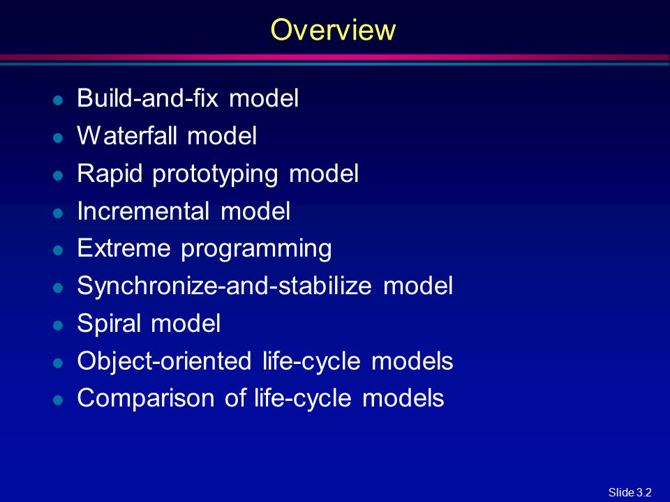 Slide 3.2 Overview l Build-and-fix model l Waterfall model l Rapid prototyping model l Incremental model l Extreme programming l Synchronize-and-stabi