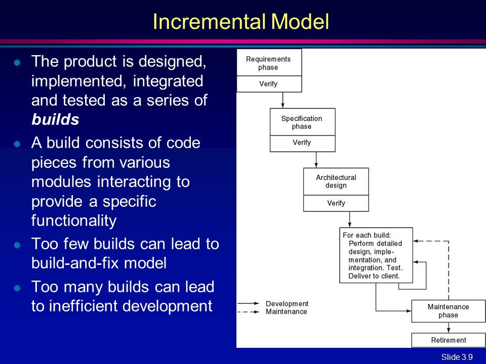 Slide 3.9 Incremental Model l The product is designed, implemented, integrated and tested as a series of builds l A build consists of code pieces from