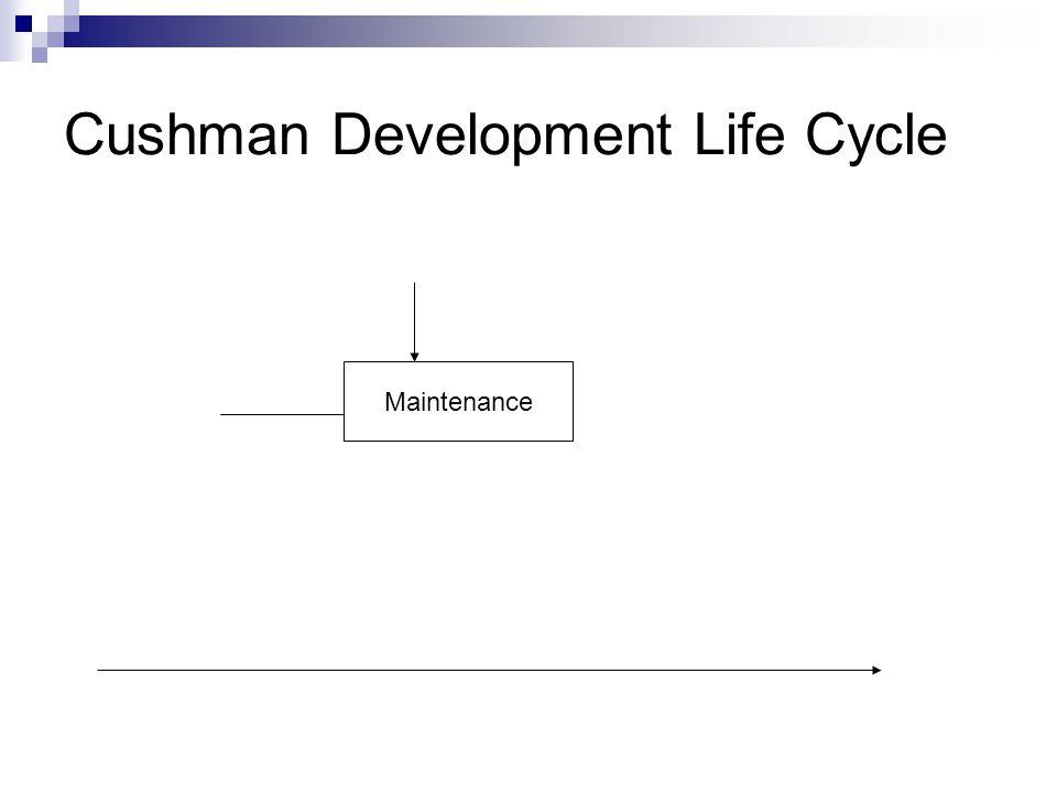 Cushman Development Life Cycle Maintenance