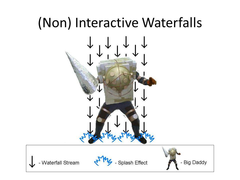 (Non) Interactive Waterfalls