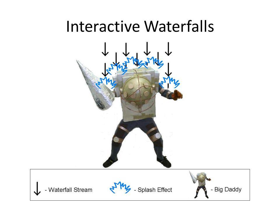 Interactive Waterfalls