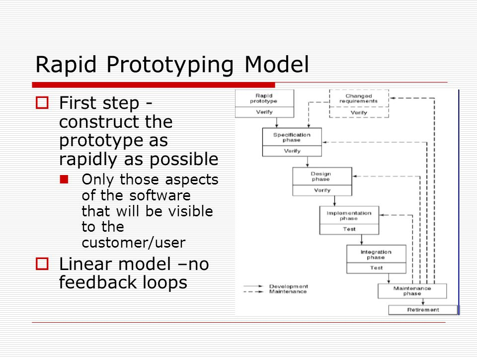 Rapid Prototyping Model  First step - construct the prototype as rapidly as possible Only those aspects of the software that will be visible to the customer/user  Linear model –no feedback loops