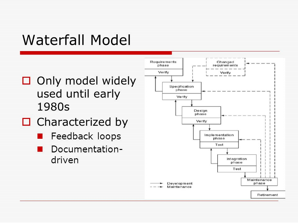 Unified Process  Unified process is a framework for OO software engineering using UML (Unified Modeling Language) Book by IvarJacobson, Grady Booch, and James Rumbaugh(1999)  Unified process (UP) is an attempt to draw on the best features and characteristics of conventional software process models, but characterize them in a way that implements many of the best principles of agile software development