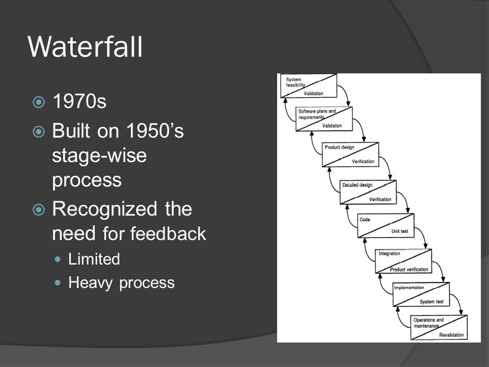 Waterfall  1970s  Built on 1950's stage-wise process  Recognized the need for feedback Limited Heavy process
