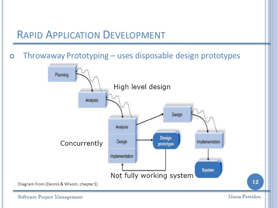 R APID A PPLICATION D EVELOPMENT Throwaway Prototyping – uses disposable design prototypes Software Project Management 12 Maria Petridou Diagram from