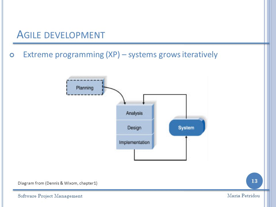 A GILE DEVELOPMENT Extreme programming (XP) – systems grows iteratively Software Project Management 13 Maria Petridou Diagram from (Dennis & Wixom, ch