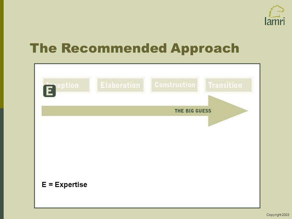 Copyright 2003 The Recommended Approach E = Expertise