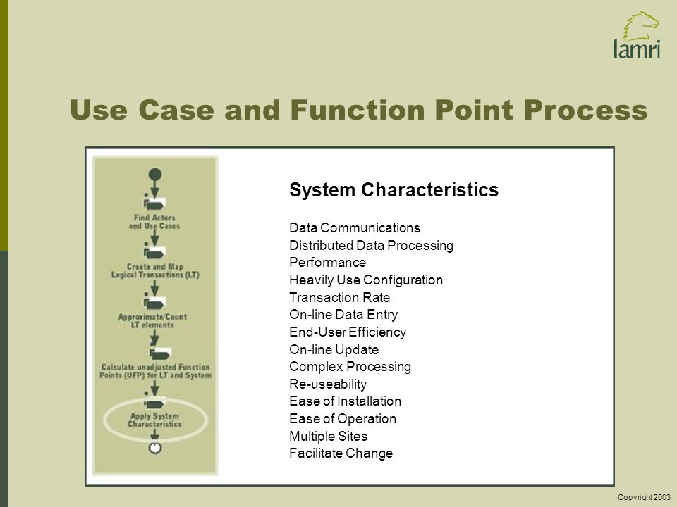 Copyright 2003 Use Case and Function Point Process System Characteristics Data Communications Distributed Data Processing Performance Heavily Use Configuration Transaction Rate On-line Data Entry End-User Efficiency On-line Update Complex Processing Re-useability Ease of Installation Ease of Operation Multiple Sites Facilitate Change