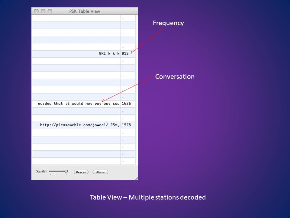 Frequency Conversation Table View – Multiple stations decoded