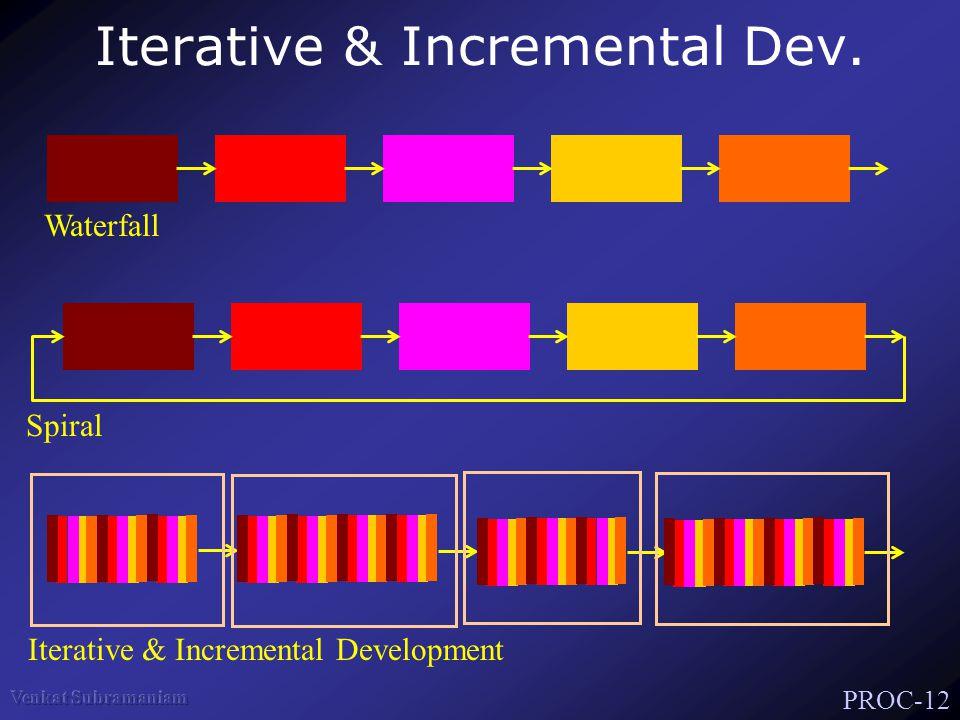 PROC-12 Iterative & Incremental Dev. Waterfall Spiral Iterative & Incremental Development