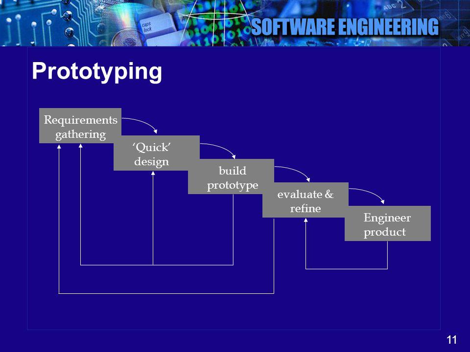 11 Prototyping Requirements gathering 'Quick' design build prototype evaluate & refine Engineer product
