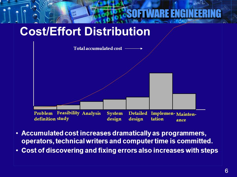 6 Cost/Effort Distribution Accumulated cost increases dramatically as programmers, operators, technical writers and computer time is committed. Cost o
