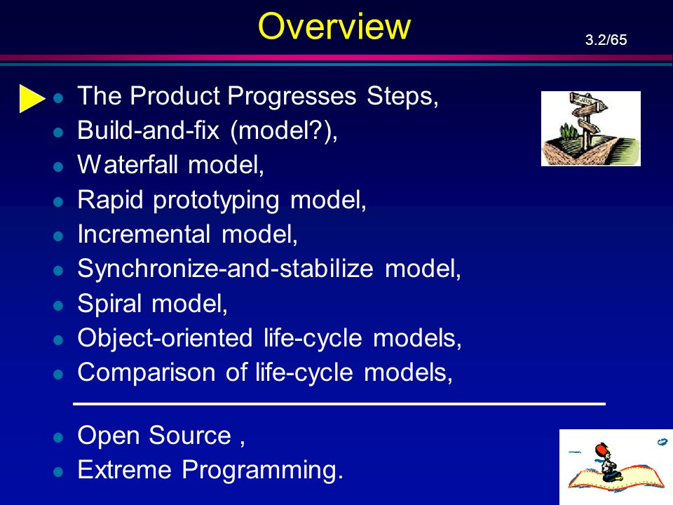3.2/65 Overview l The Product Progresses Steps, l Build-and-fix (model?), l Waterfall model, l Rapid prototyping model, l Incremental model, l Synchronize-and-stabilize model, l Spiral model, l Object-oriented life-cycle models, l Comparison of life-cycle models, l Open Source, l Extreme Programming.