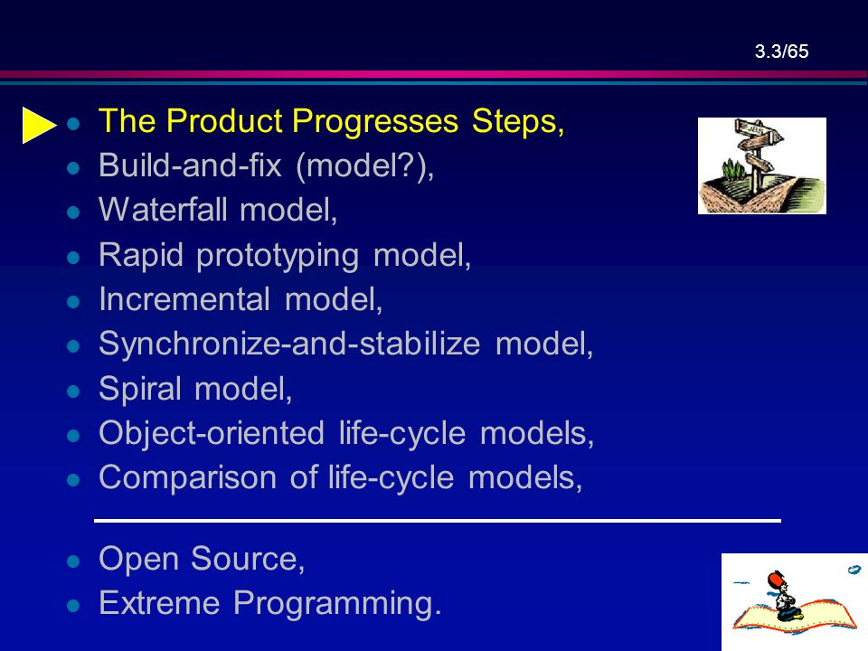 3.3/65 l The Product Progresses Steps, l Build-and-fix (model?), l Waterfall model, l Rapid prototyping model, l Incremental model, l Synchronize-and-stabilize model, l Spiral model, l Object-oriented life-cycle models, l Comparison of life-cycle models, l Open Source, l Extreme Programming.