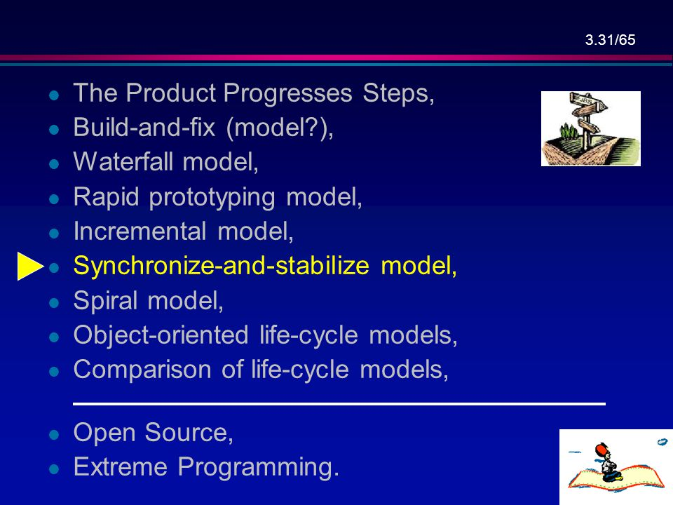 3.30/65 Incremental Model (Cont'd) l Advantages: –One may start implementation before system engineering is over, –Parallel teamwork, l Problems: –Ris