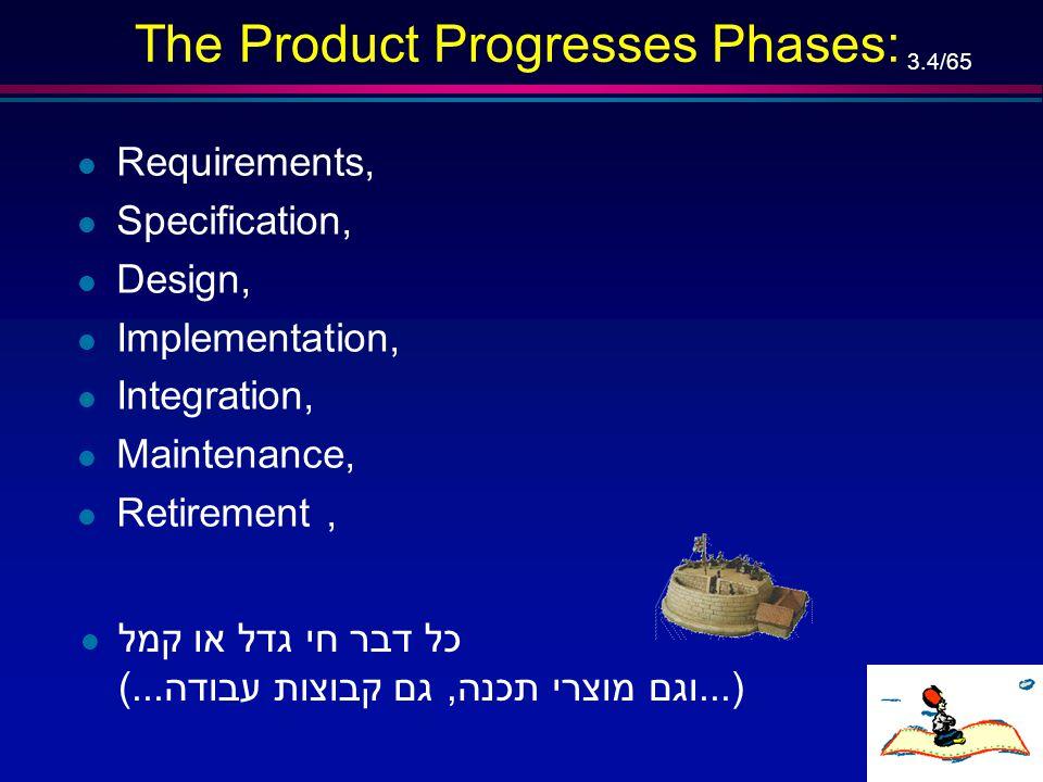 3.4/65 The Product Progresses Phases: l כל דבר חי גדל או קמל (...וגם מוצרי תכנה, גם קבוצות עבודה...) l Requirements, l Specification, l Design, l Implementation, l Integration, l Maintenance, l Retirement,