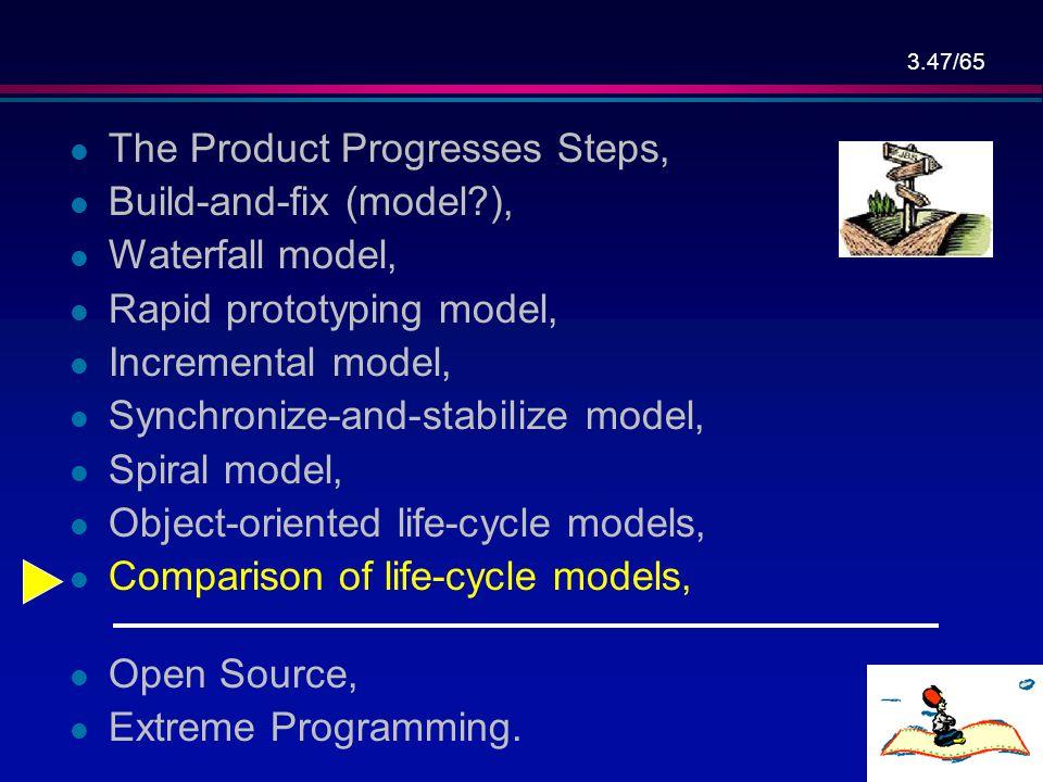 """3.46/65 Fountain model – מודל המזרקה … דרישות ניתוח מונחה-עצמים תכן מונחה-עצמים מימוש שילוב הפעלה מבצעית תחזוקה פיתוח המשך """"מאגר"""" התוכנה כל שלב הוא אי"""