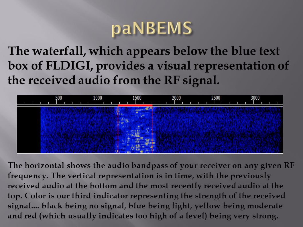 The waterfall, which appears below the blue text box of FLDIGI, provides a visual representation of the received audio from the RF signal.