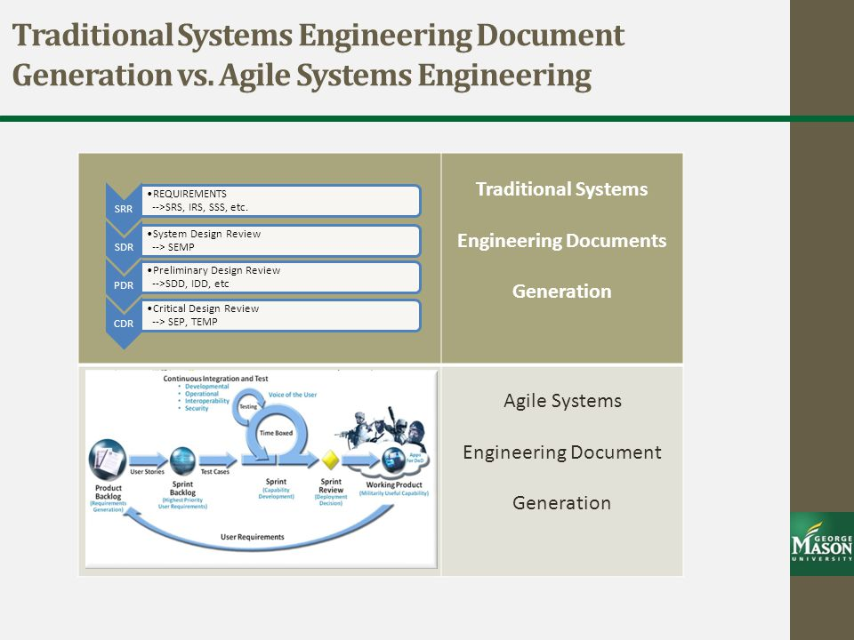 Traditional Systems Engineering Document Generation vs.