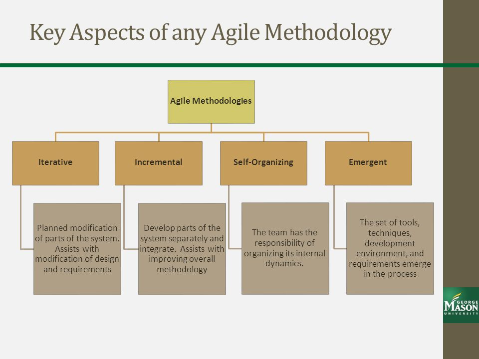 Key Aspects of any Agile Methodology Agile Methodologies Iterative Planned modification of parts of the system.