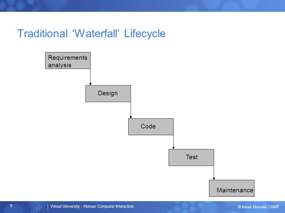 Virtual University - Human Computer Interaction 9 © Imran Hussain | UMT Traditional 'Waterfall' Lifecycle Requirements analysis Design Code Test Maintenance