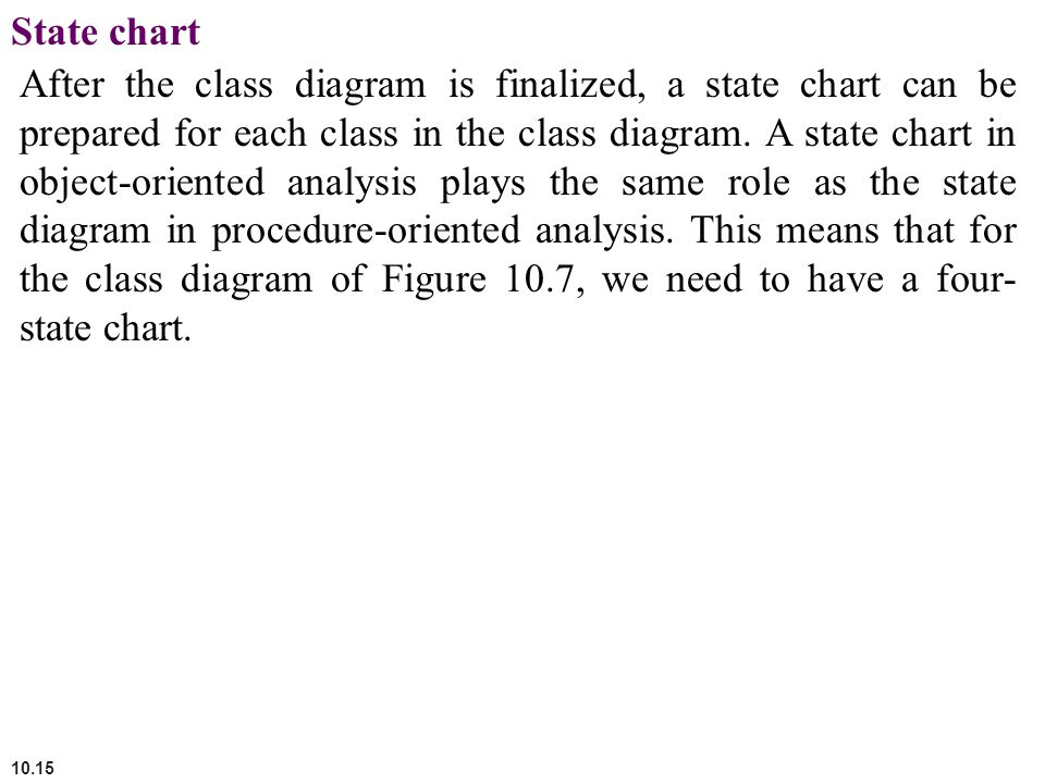 10.15 State chart After the class diagram is finalized, a state chart can be prepared for each class in the class diagram. A state chart in object-ori