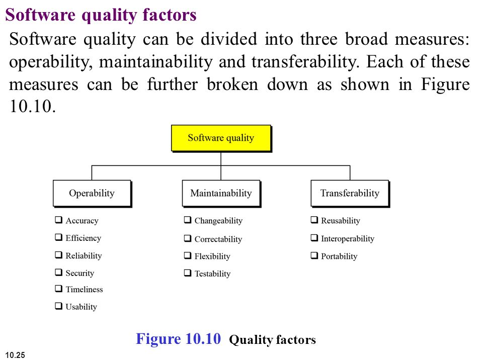10.25 Software quality factors Software quality can be divided into three broad measures: operability, maintainability and transferability. Each of th