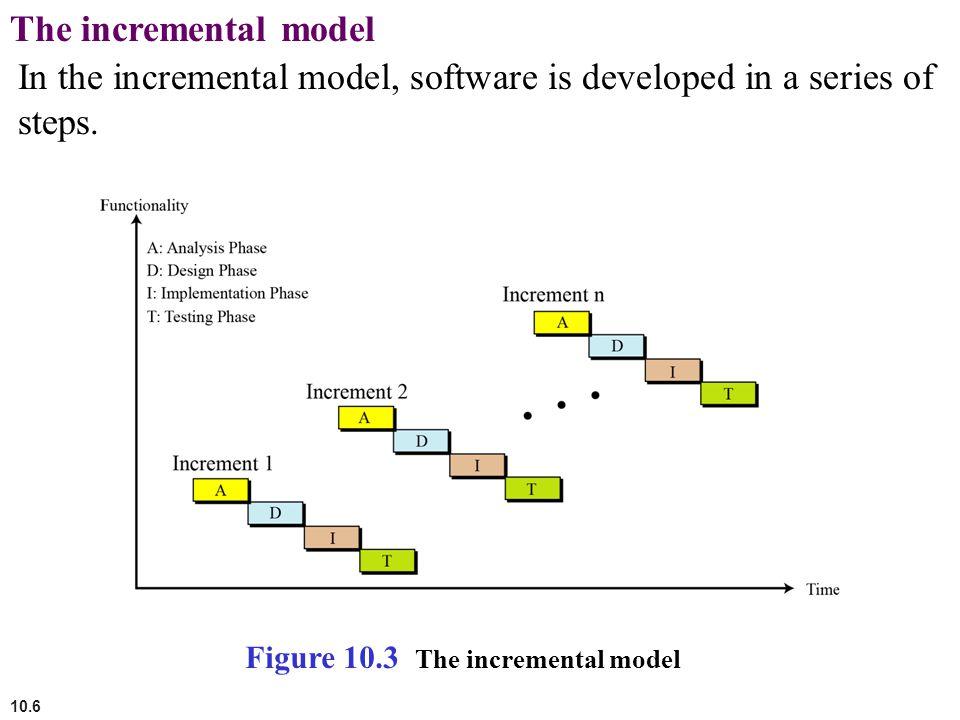 10.17 Procedure-oriented design In procedure-oriented design we have both procedures and data to design.
