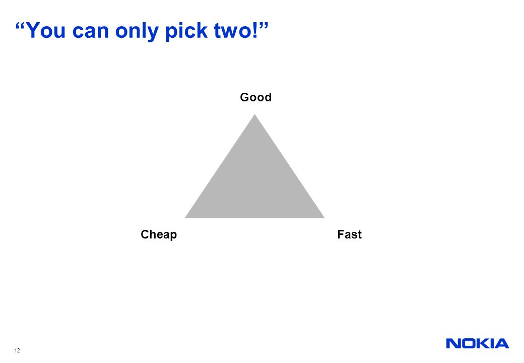 """12 """"You can only pick two!"""" CheapFast Good"""