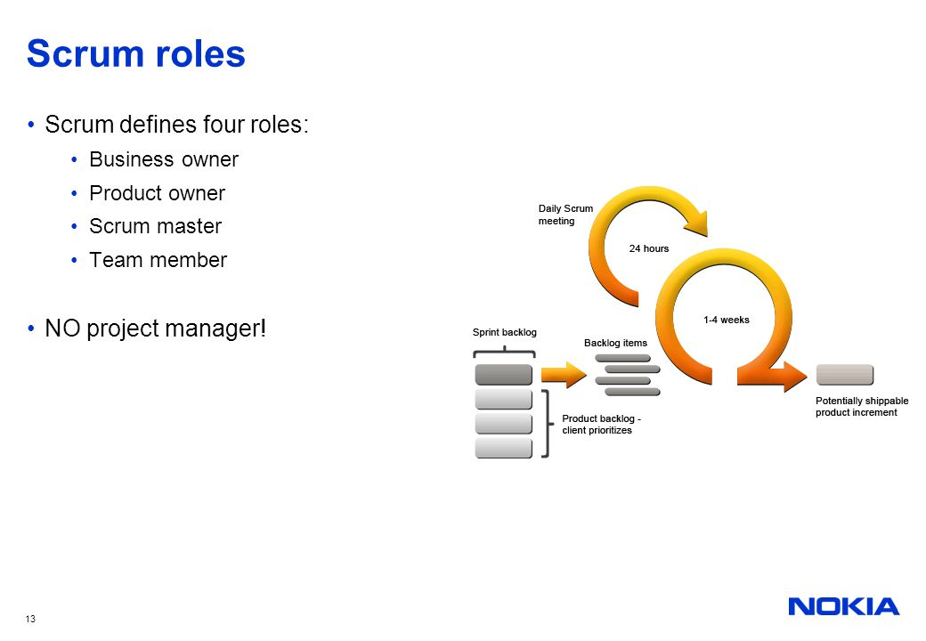 13 Scrum roles Scrum defines four roles: Business owner Product owner Scrum master Team member NO project manager!