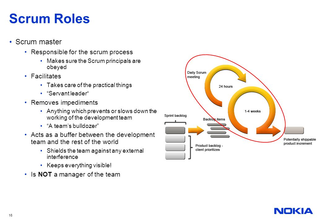 16 Scrum Roles Scrum master Responsible for the scrum process Makes sure the Scrum principals are obeyed Facilitates Takes care of the practical thing
