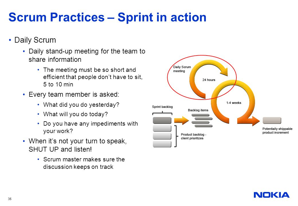 35 Scrum Practices – Sprint in action Daily Scrum Daily stand-up meeting for the team to share information The meeting must be so short and efficient