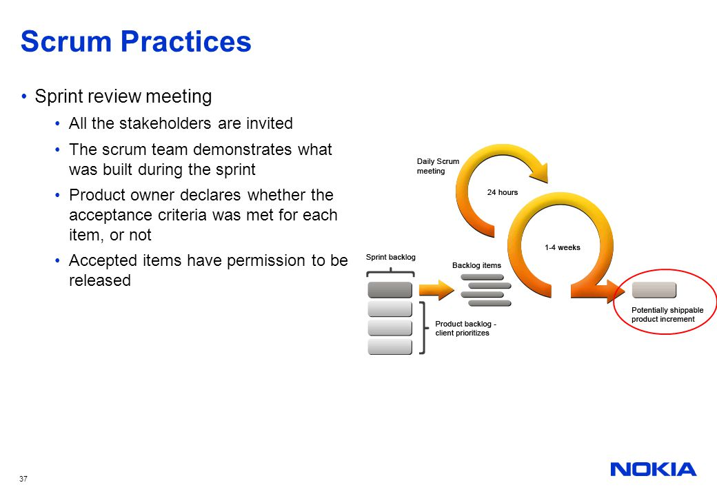 37 Scrum Practices Sprint review meeting All the stakeholders are invited The scrum team demonstrates what was built during the sprint Product owner d