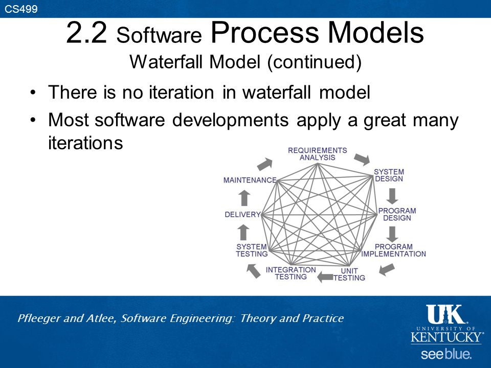 Pfleeger and Atlee, Software Engineering: Theory and Practice CS499 2.2 Software Process Models Waterfall Model (continued) There is no iteration in w