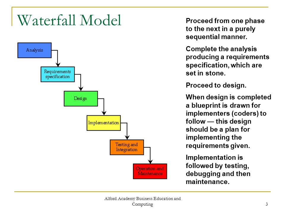 Alford Academy Business Education and Computing 3 Waterfall Model Proceed from one phase to the next in a purely sequential manner.