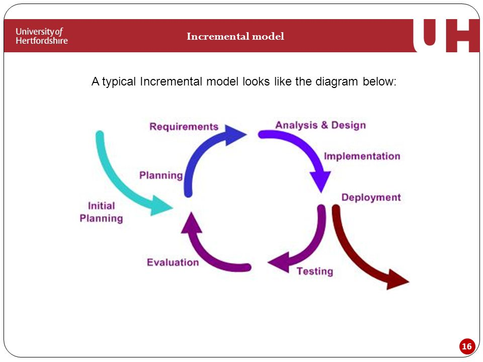 16 Incremental model A typical Incremental model looks like the diagram below: