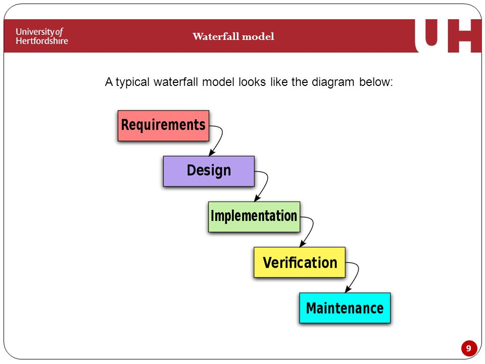9 Waterfall model A typical waterfall model looks like the diagram below: