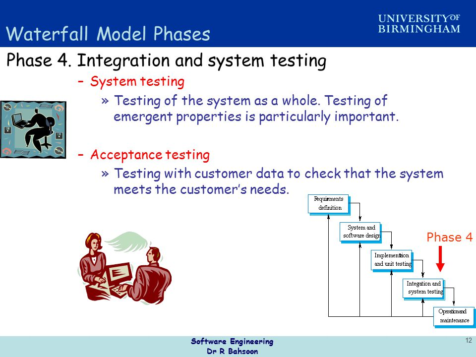 Software Engineering Dr R Bahsoon 12 Waterfall Model Phases Phase 4. Integration and system testing –System testing »Testing of the system as a whole.