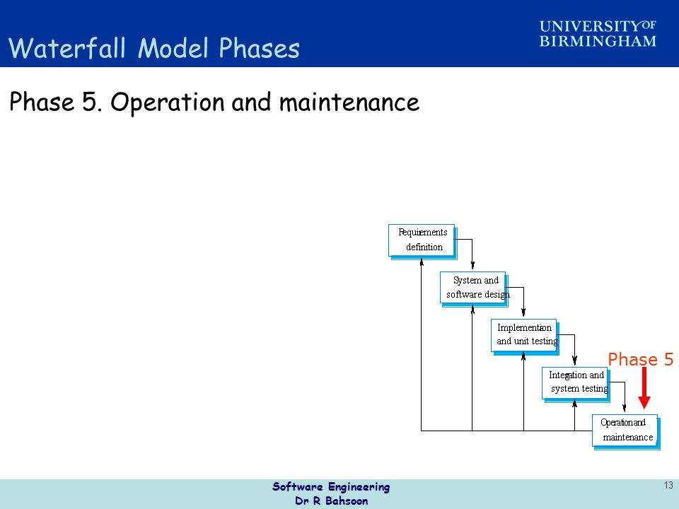 Software Engineering Dr R Bahsoon 13 Waterfall Model Phases Phase 5. Operation and maintenance Phase 5