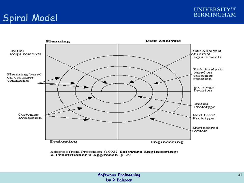 Software Engineering Dr R Bahsoon 21 Spiral Model