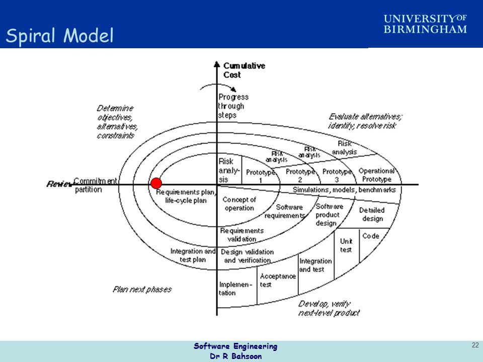 Software Engineering Dr R Bahsoon 22 Spiral Model