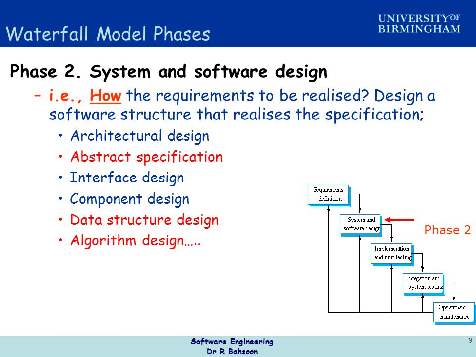 Software Engineering Dr R Bahsoon 10 The Software Design Process Output