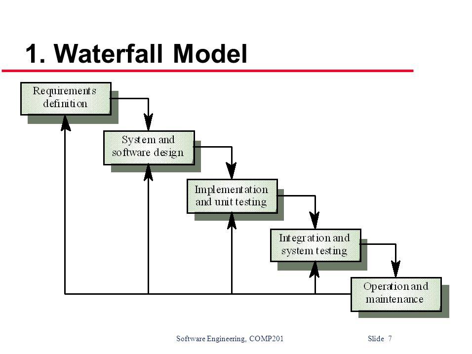Software Engineering, COMP201 Slide 18 4.