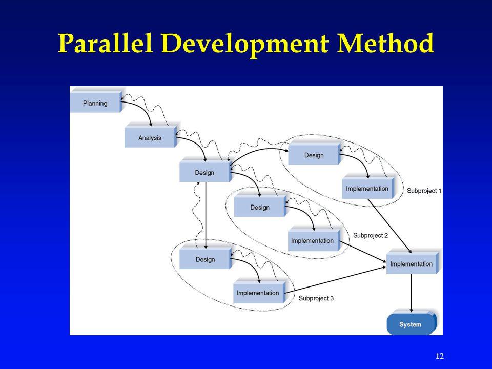 12 Parallel Development Method