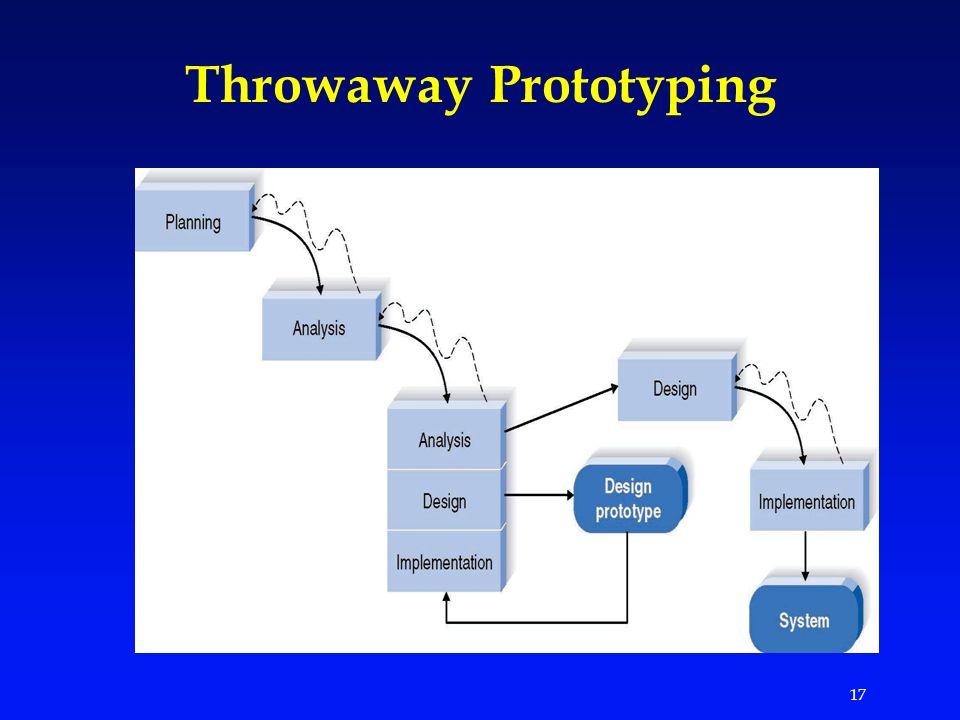 17 Throwaway Prototyping