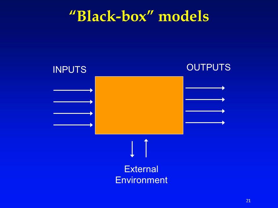 21 Black-box models INPUTS OUTPUTS External Environment