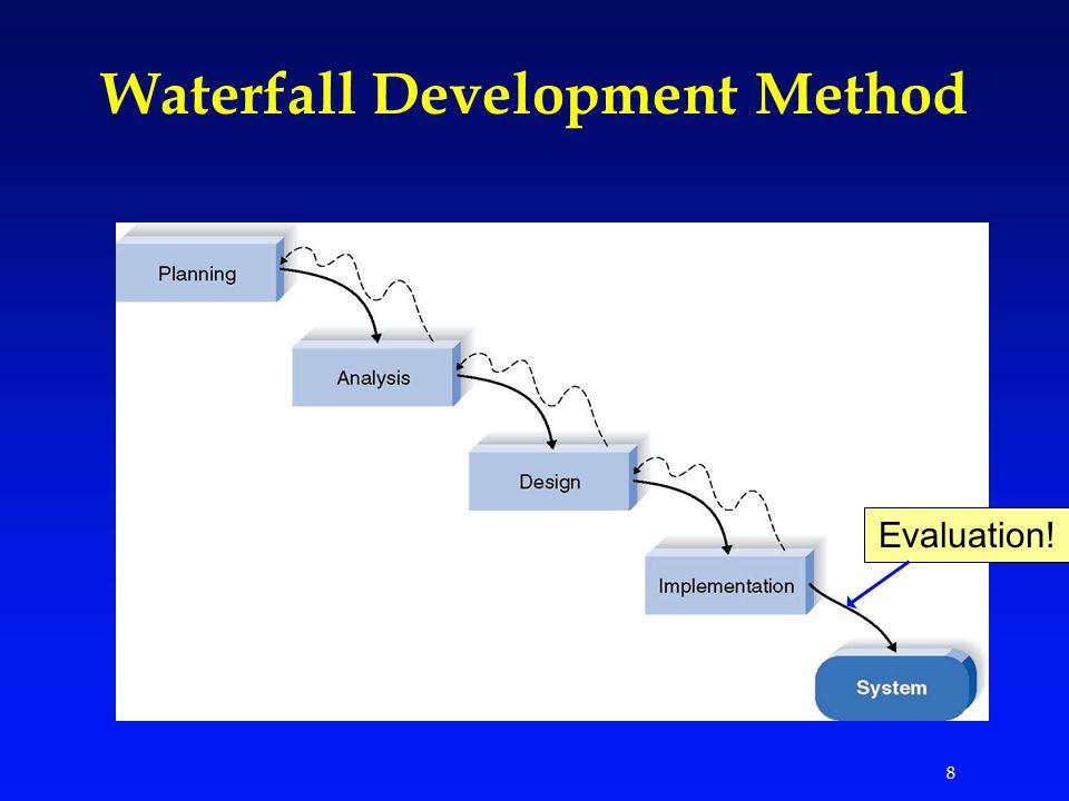 9 More detail 1.Define problem 2. Outline system study 3.