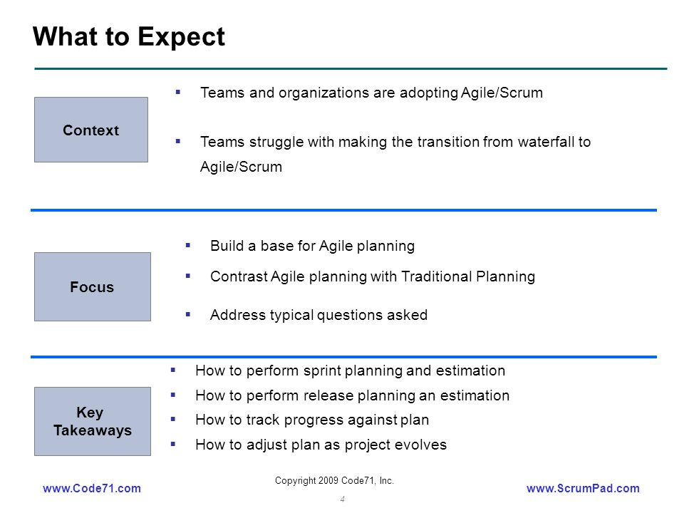www.Code71.comwww.ScrumPad.com Copyright 2009 Code71, Inc. 4 What to Expect Focus Context  Build a base for Agile planning  Contrast Agile planning